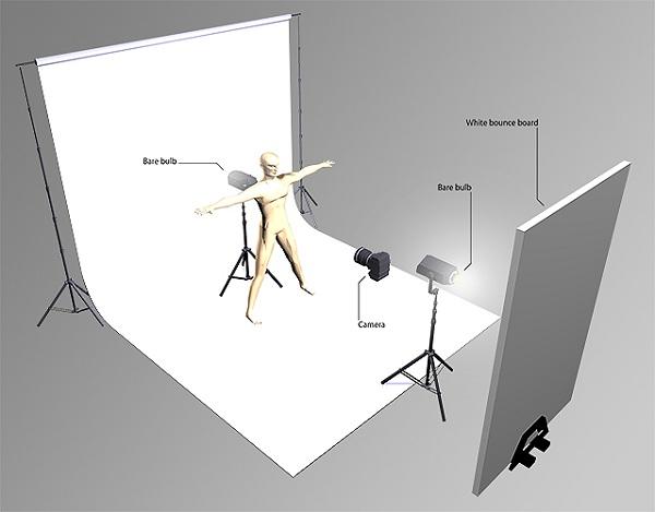 photography tips how to bounce light model mayhem blog