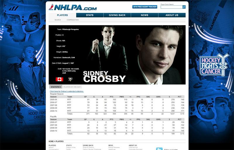 Oct 04, 2010 © NHLPA Sidney Crosby - NHLPA Member since 2005